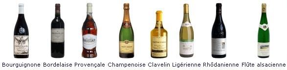 Types et formes des bouteilles
